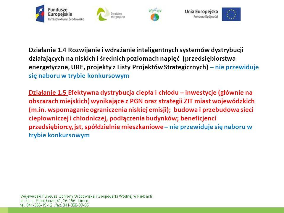 Działanie 1.4 Rozwijanie i wdrażanie inteligentnych systemów dystrybucji działających na niskich i średnich poziomach napięć (przedsiębiorstwa energetyczne, URE, projekty z Listy Projektów Strategicznych) – nie przewiduje się naboru w trybie konkursowym Działanie 1.5 Efektywna dystrybucja ciepła i chłodu – inwestycje (głównie na obszarach miejskich) wynikające z PGN oraz strategii ZIT miast wojewódzkich (m.in.