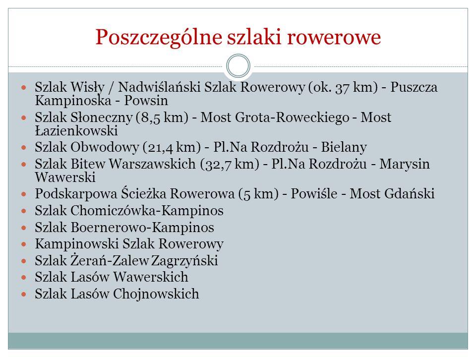 Poszczególne szlaki rowerowe Szlak Wisły / Nadwiślański Szlak Rowerowy (ok.
