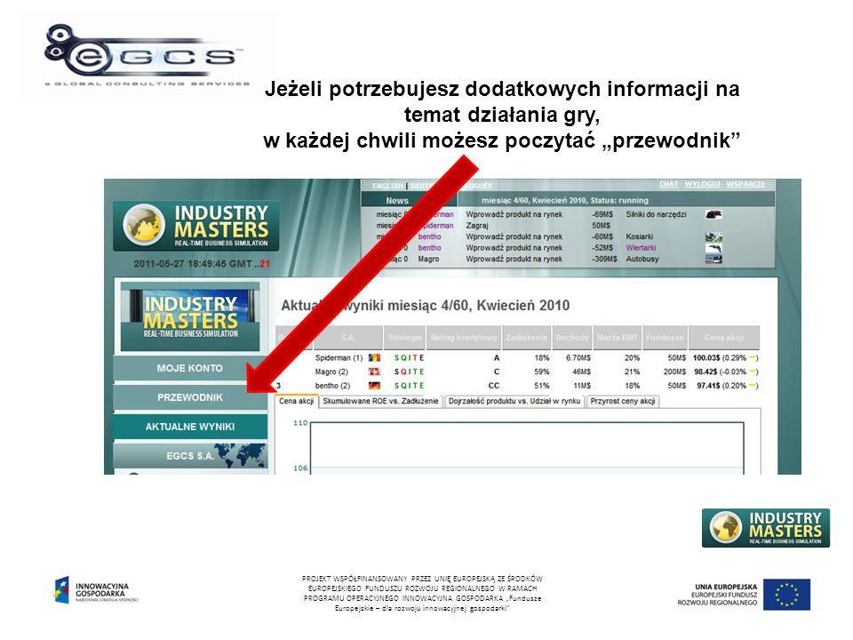 """Jeżeli potrzebujesz dodatkowych informacji na temat działania gry, w każdej chwili możesz poczytać """"przewodnik PROJEKT WSPÓŁFINANSOWANY PRZEZ UNIĘ EUROPEJSKĄ ZE ŚRODKÓW EUROPEJSKIEGO FUNDUSZU ROZWOJU REGIONALNEGO W RAMACH PROGRAMU OPERACYJNEGO INNOWACYJNA GOSPODARKA """"Fundusze Europejskie – dla rozwoju innowacyjnej gospodarki"""