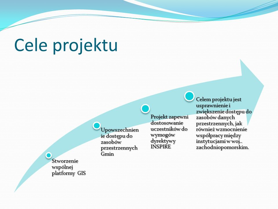 Cele projektu Stworzenie wspólnej platformy GIS Upowszechnien ie dostępu do zasobów przestrzennych Gmin Projekt zapewni dostosowanie uczestników do wymogów dyrektywy INSPIRE Celem projektu jest usprawnienie i zwiększenie dostępu do zasobów danych przestrzennych, jak również wzmocnienie współpracy między instytucjami w woj..