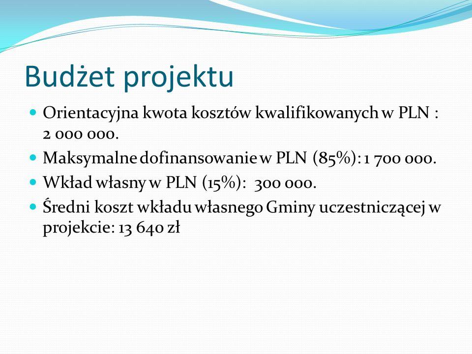 Budżet projektu Orientacyjna kwota kosztów kwalifikowanych w PLN : 2 000 000.