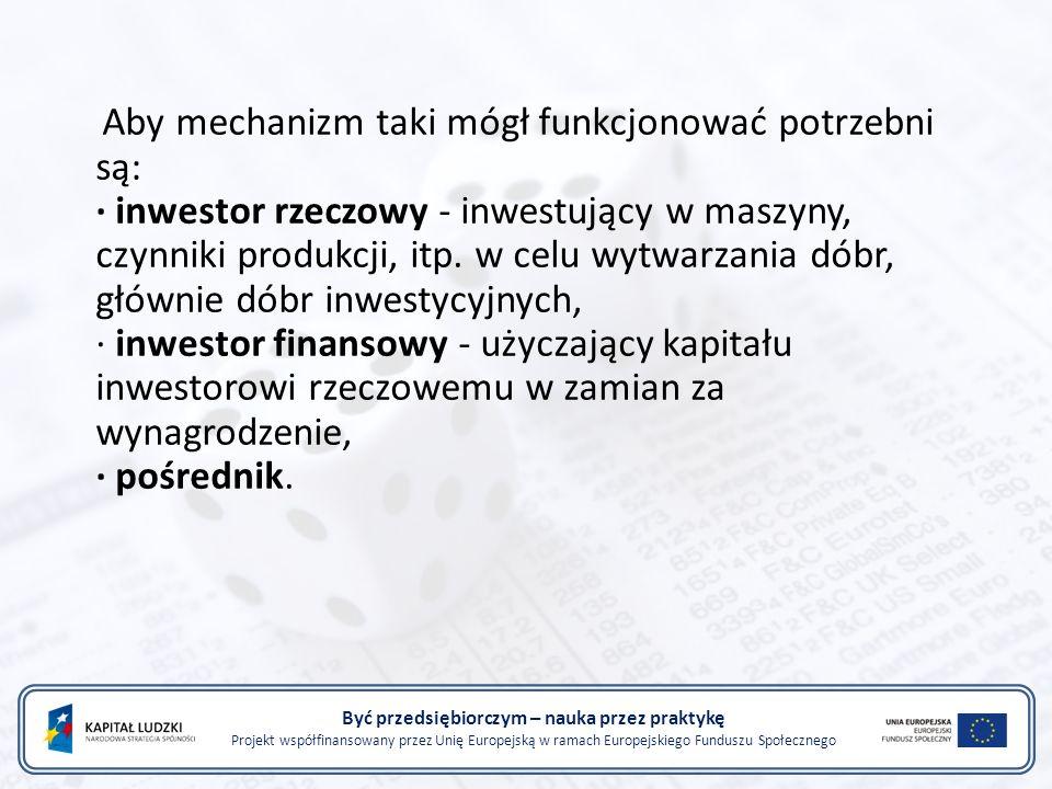 Być przedsiębiorczym – nauka przez praktykę Projekt współfinansowany przez Unię Europejską w ramach Europejskiego Funduszu Społecznego Aby mechanizm t