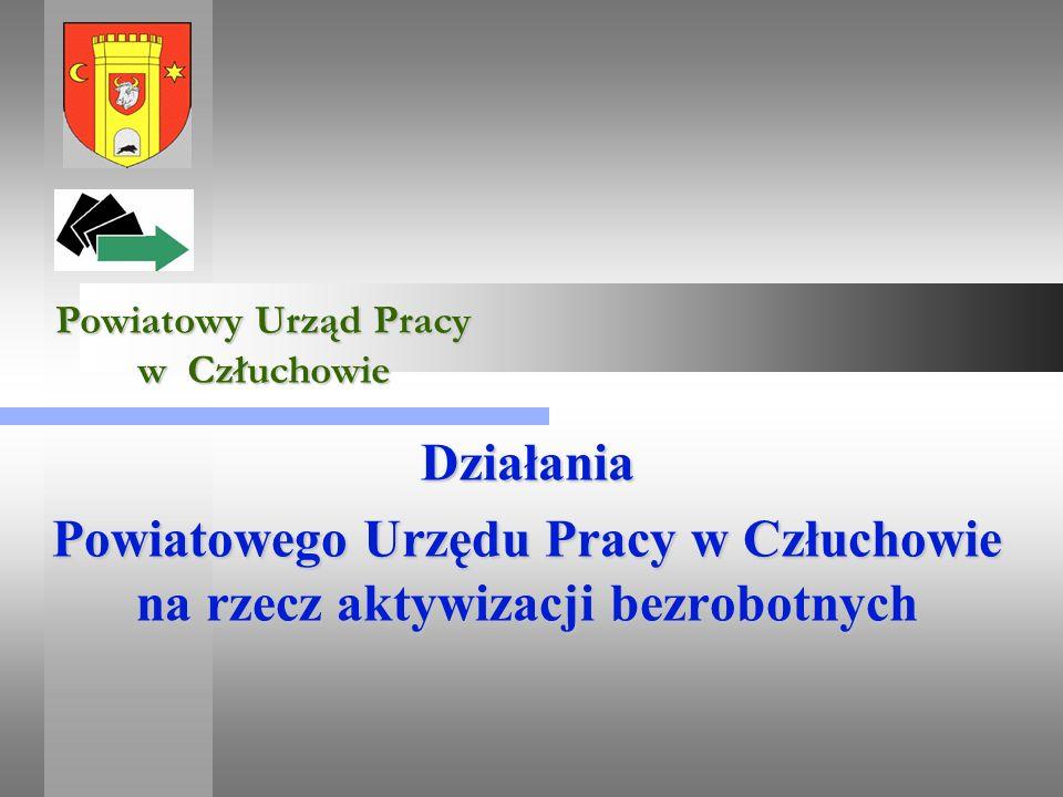 Działania Powiatowego Urzędu Pracy w Człuchowie na rzecz aktywizacji bezrobotnych Powiatowy Urząd Pracy w Człuchowie