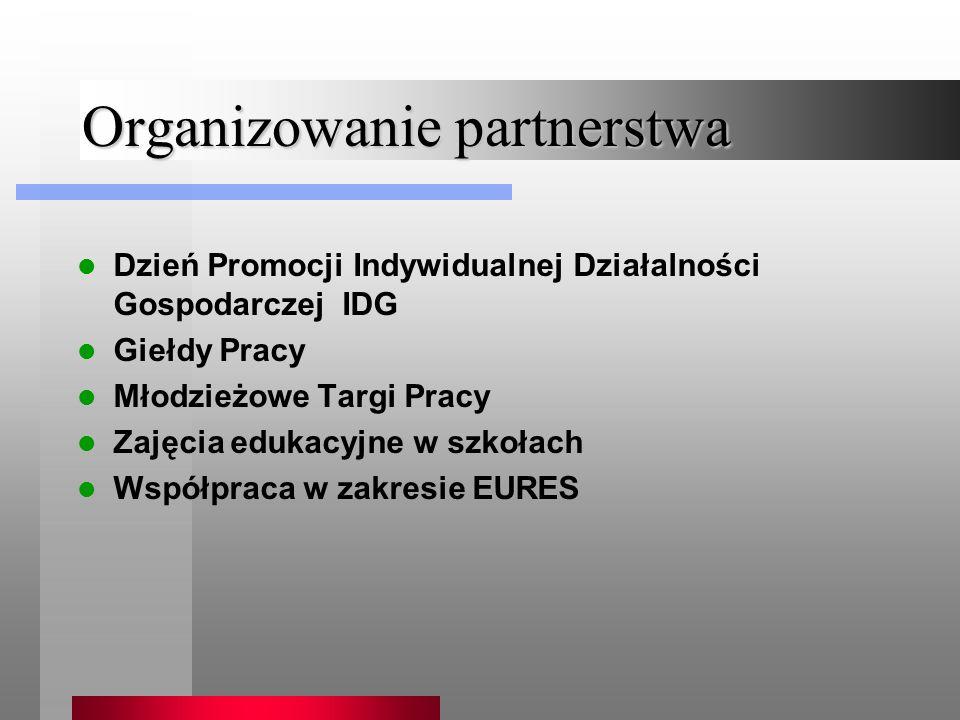 Organizowanie partnerstwa Dzień Promocji Indywidualnej Działalności Gospodarczej IDG Giełdy Pracy Młodzieżowe Targi Pracy Zajęcia edukacyjne w szkołach Współpraca w zakresie EURES