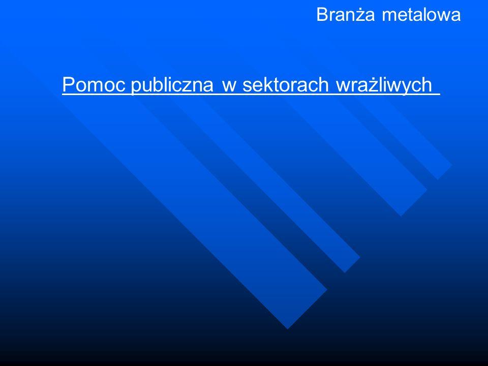 Branża metalowa Pomoc publiczna w sektorach wrażliwych