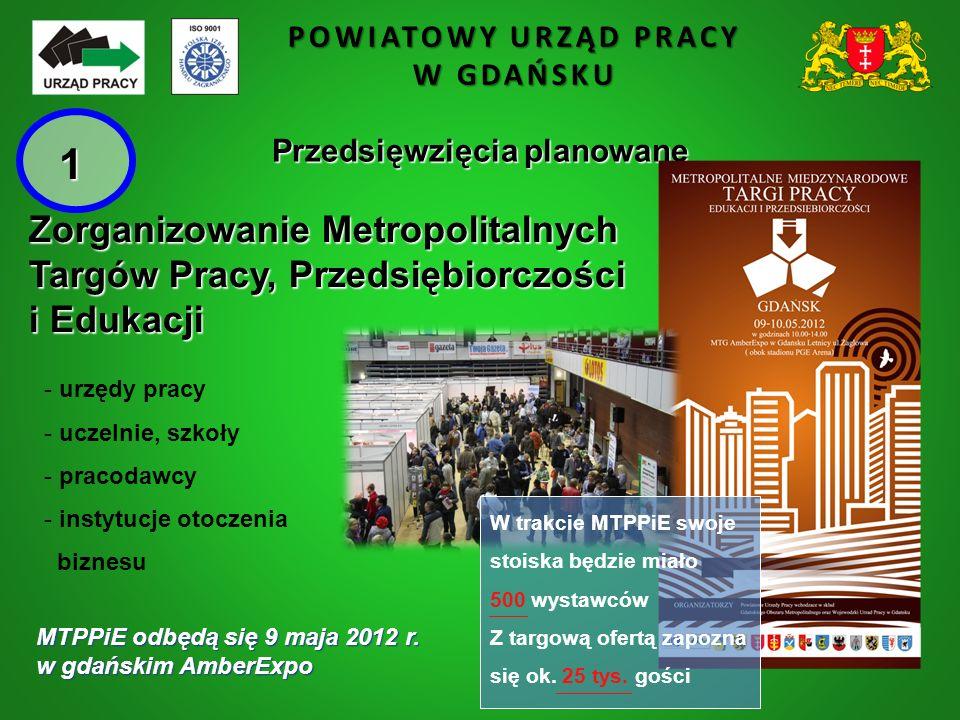 POWIATOWY URZĄD PRACY W GDAŃSKU Przedsięwzięcia planowane Zorganizowanie Metropolitalnych Targów Pracy, Przedsiębiorczości i Edukacji MTPPiE odbędą si