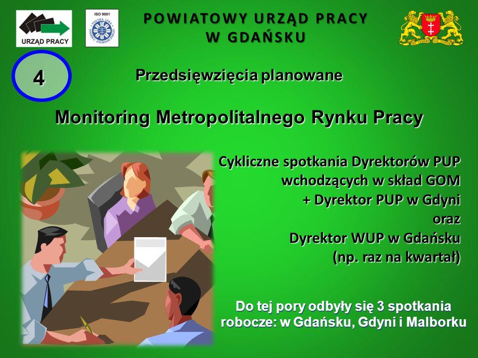 POWIATOWY URZĄD PRACY W GDAŃSKU Cykliczne spotkania Dyrektorów PUP wchodzących w skład GOM + Dyrektor PUP w Gdyni oraz Dyrektor WUP w Gdańsku (np. raz