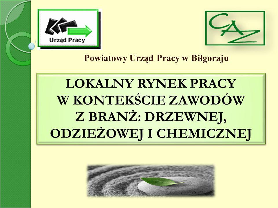 Powiatowy Urząd Pracy w Biłgoraju LOKALNY RYNEK PRACY W KONTEKŚCIE ZAWODÓW Z BRANŻ: DRZEWNEJ, ODZIEŻOWEJ I CHEMICZNEJ