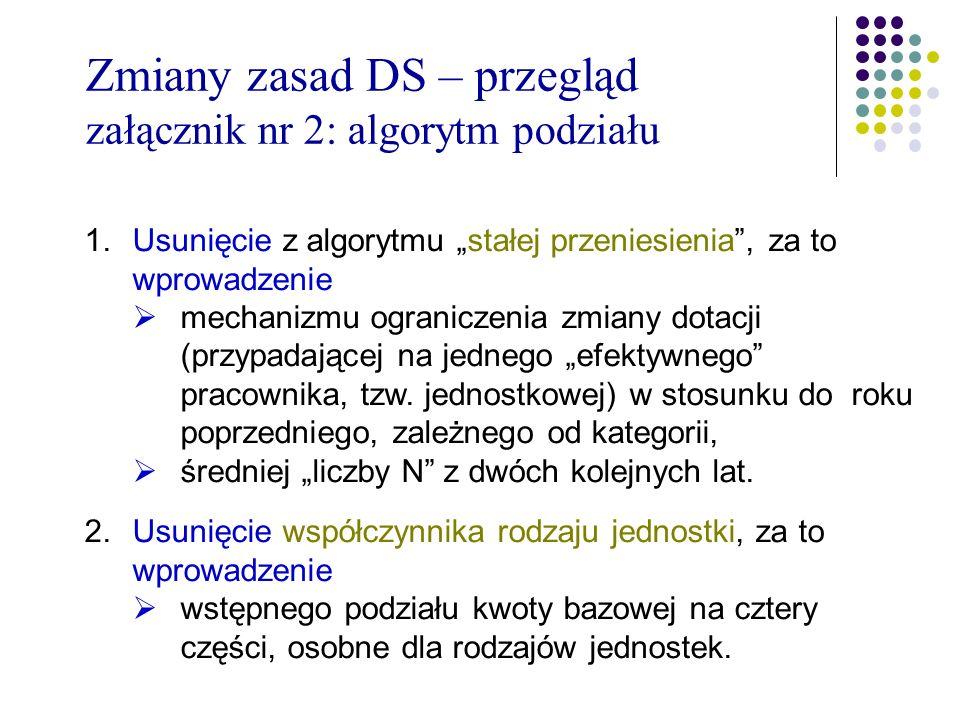 Zmiany zasad DS – s tała przeniesienia 20142015 Dotacja bazowa dla i-tej jednostki n – liczba jednostek naukowych objętych dotacjąn – liczba j.n.
