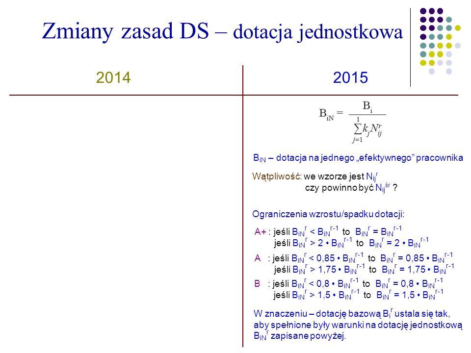 """Zmiany zasad DS – dotacja jednostkowa 20142015 B iN – dotacja na jednego """"efektywnego pracownika Wątpliwość: we wzorze jest N ij r czy powinno być N ij śr ."""