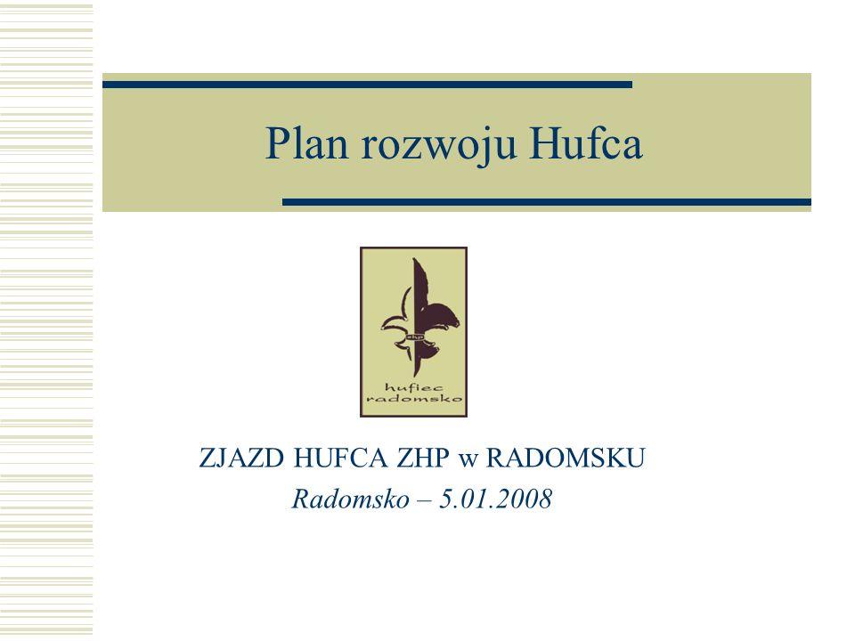 SILNE DRUŻYNY = Plan rozwoju hufca ZHP w Radomsku na lata 2007 –2011 = SILNY HUFIEC