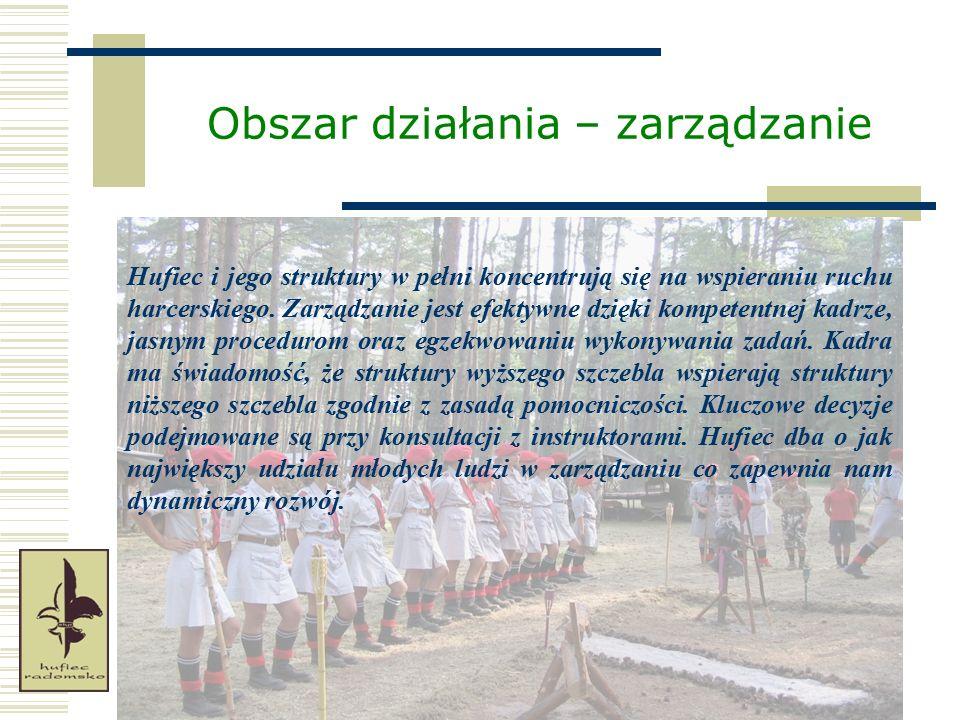 Obszar działania – zarządzanie Hufiec i jego struktury w pełni koncentrują się na wspieraniu ruchu harcerskiego. Zarządzanie jest efektywne dzięki kom