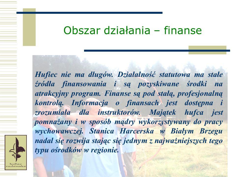 Obszar działania – finanse Hufiec nie ma długów. Działalność statutowa ma stałe źródła finansowania i są pozyskiwane środki na atrakcyjny program. Fin