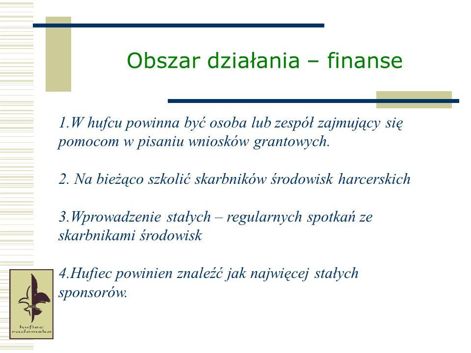 Obszar działania – finanse 1.W hufcu powinna być osoba lub zespół zajmujący się pomocom w pisaniu wniosków grantowych. 2. Na bieżąco szkolić skarbnikó