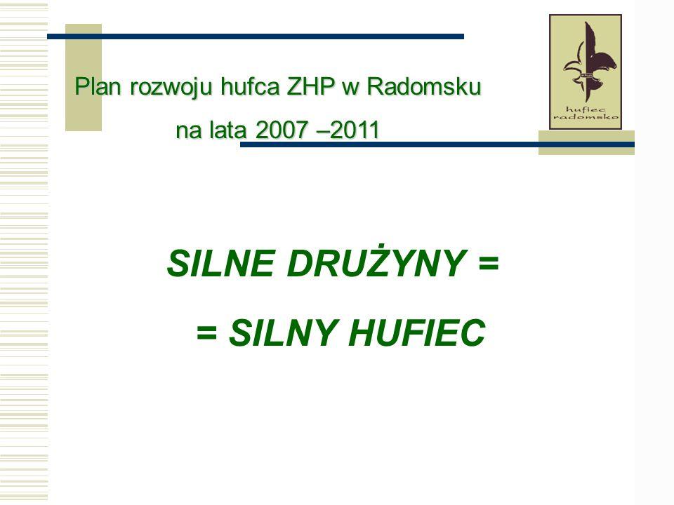 Priorytety na lata 2007 - 2011 1.Silne drużyny spełniające wszystkie zadania wynikające ze statutu oraz innych dokumentów ZHP.