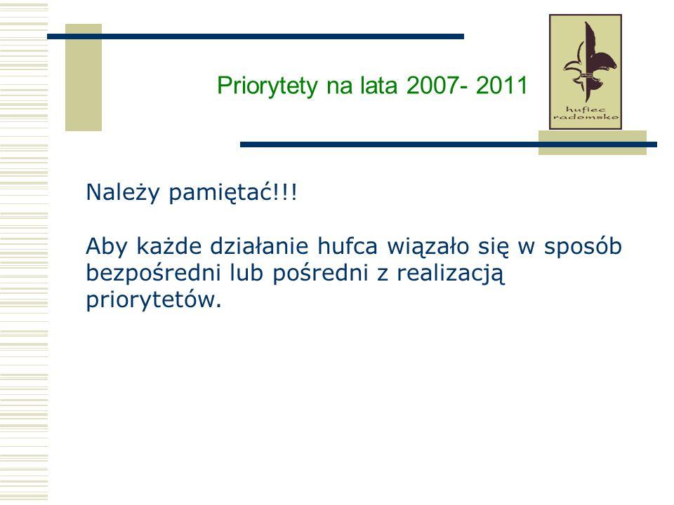 Priorytety na lata 2007- 2011 Należy pamiętać!!! Aby każde działanie hufca wiązało się w sposób bezpośredni lub pośredni z realizacją priorytetów.