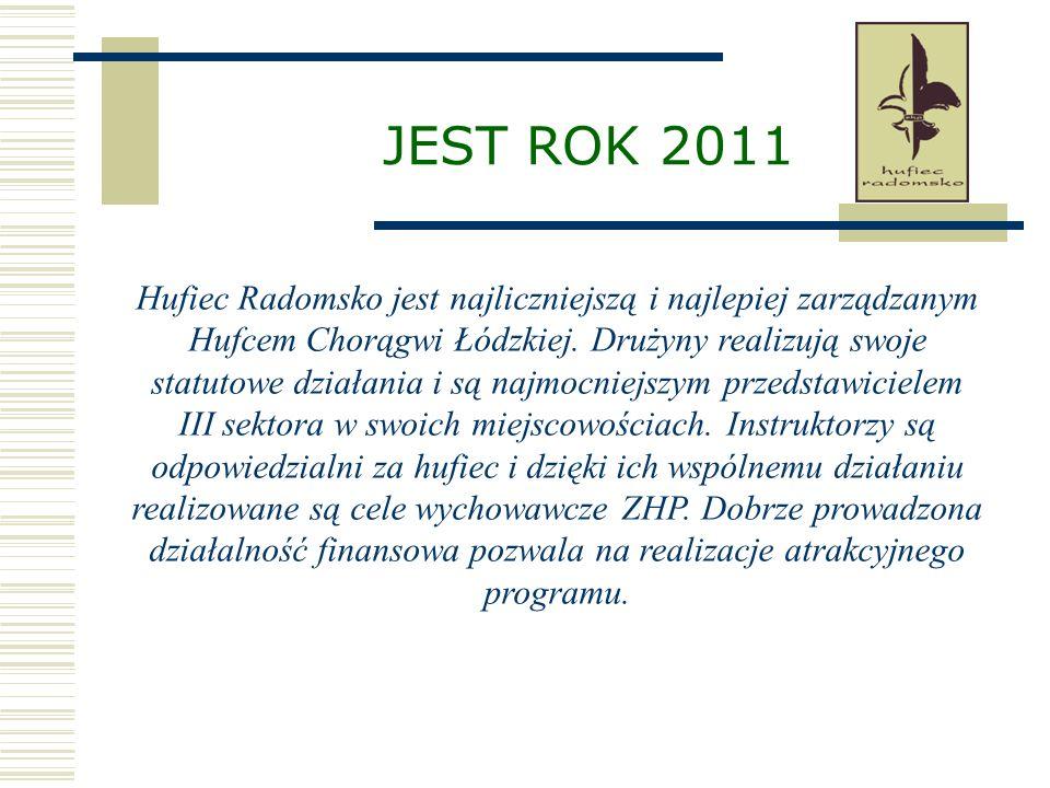 JEST ROK 2011 Hufiec Radomsko jest najliczniejszą i najlepiej zarządzanym Hufcem Chorągwi Łódzkiej. Drużyny realizują swoje statutowe działania i są n
