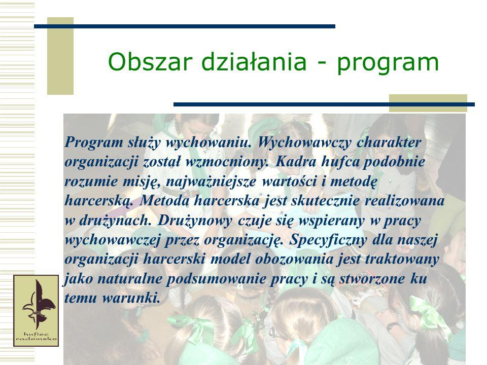 Obszar działania - program Program służy wychowaniu. Wychowawczy charakter organizacji został wzmocniony. Kadra hufca podobnie rozumie misję, najważni