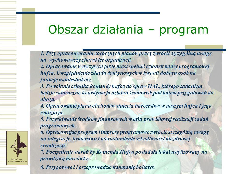 Obszar działania – program 1. Przy opracowywaniu corocznych planów pracy zwrócić szczególną uwagę na wychowawczy charakter organizacji. 2. Opracowanie