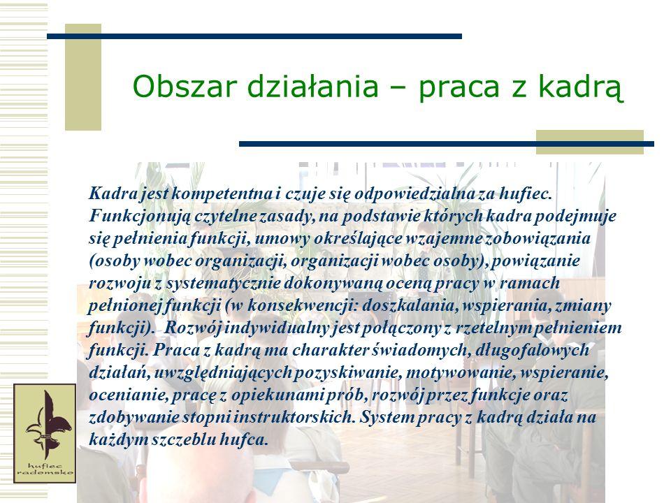 Obszar działania – praca z kadrą Kadra jest kompetentna i czuje się odpowiedzialna za hufiec. Funkcjonują czytelne zasady, na podstawie których kadra