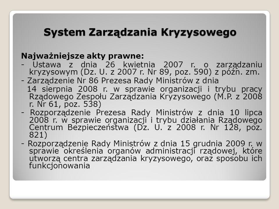 System Zarządzania Kryzysowego Najważniejsze akty prawne: - Ustawa z dnia 26 kwietnia 2007 r.
