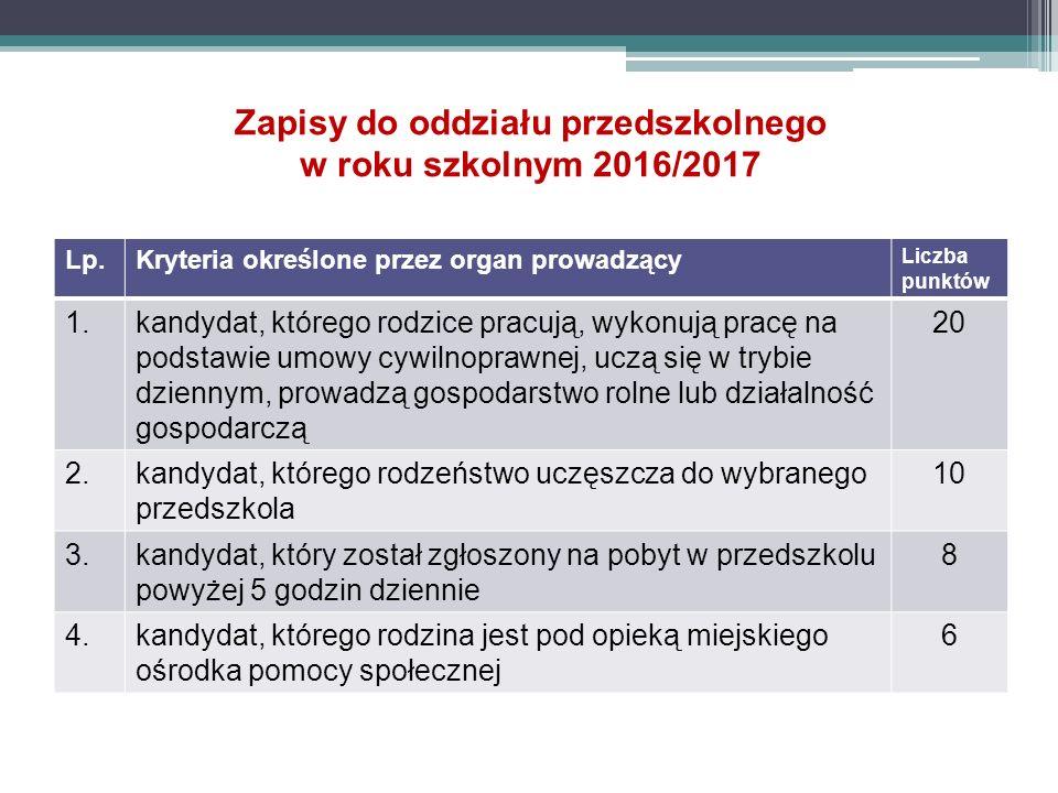 Zapisy do oddziału przedszkolnego w roku szkolnym 2016/2017 Lp.Kryteria określone przez organ prowadzący Liczba punktów 1.