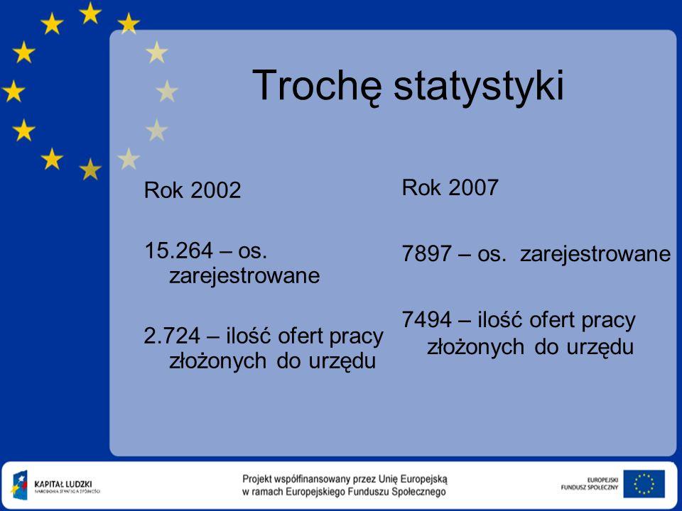 Trochę statystyki Rok 2002 15.264 – os.