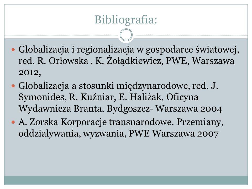 Bibliografia: Globalizacja i regionalizacja w gospodarce światowej, red.