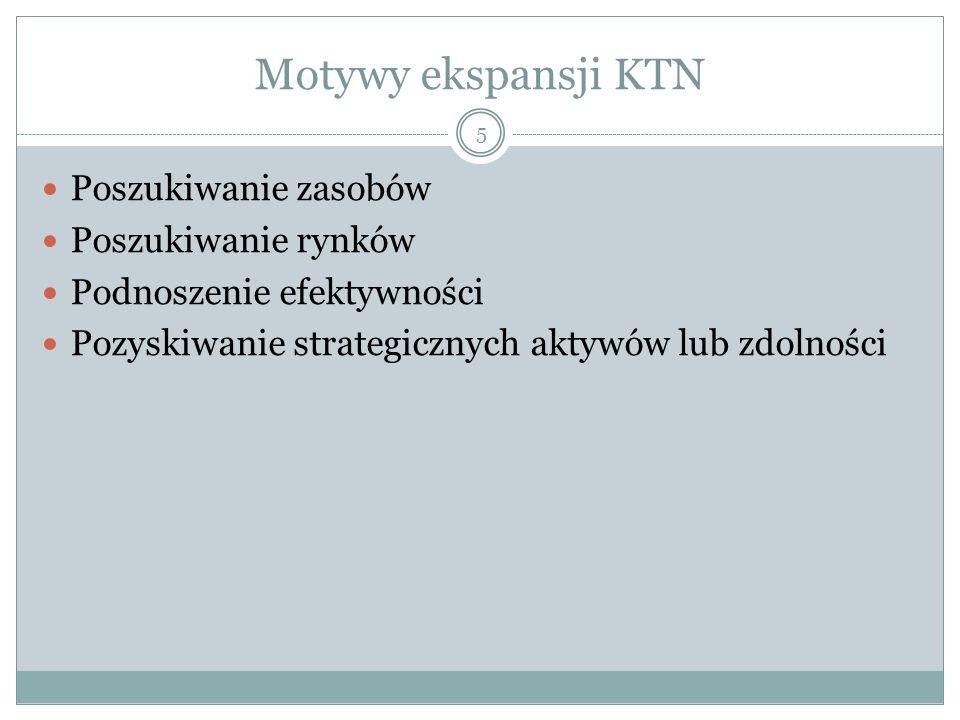 Motywy ekspansji KTN Poszukiwanie zasobów Poszukiwanie rynków Podnoszenie efektywności Pozyskiwanie strategicznych aktywów lub zdolności 5