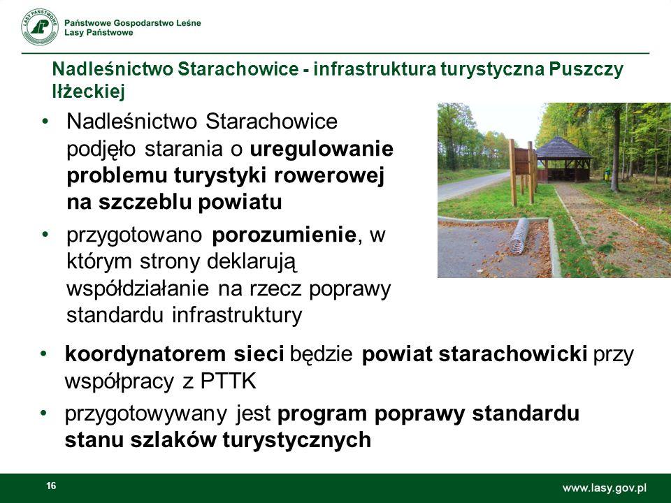 16 Nadleśnictwo Starachowice - infrastruktura turystyczna Puszczy Iłżeckiej Nadleśnictwo Starachowice podjęło starania o uregulowanie problemu turysty