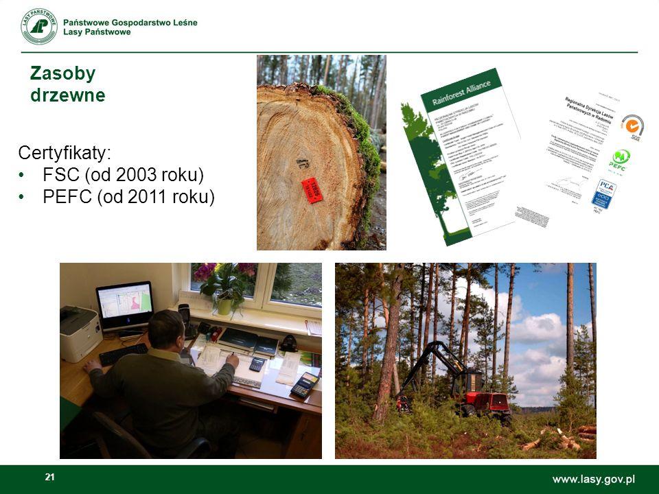 21 Zasoby drzewne Certyfikaty: FSC (od 2003 roku) PEFC (od 2011 roku)