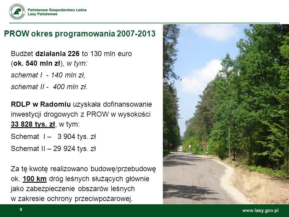 8 Budżet działania 226 to 130 mln euro (ok. 540 mln zł), w tym: schemat I - 140 mln zł, schemat II - 400 mln zł. RDLP w Radomiu uzyskała dofinansowani