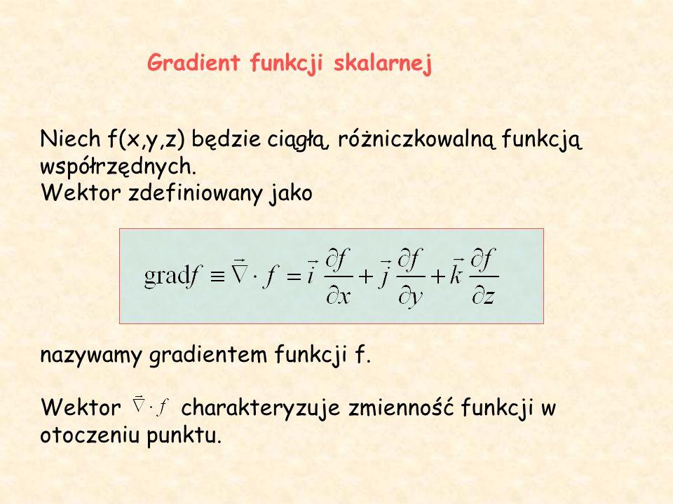 Funkcję dwu zmiennych (x,y) można przedstawić w postaci powierzchni Gradient jest wektorową funkcją