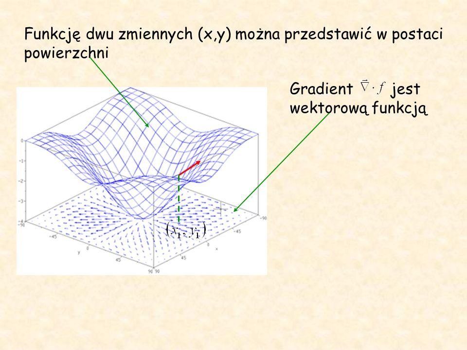 Przyrost funkcji f związany z przejściem między dwoma punktami wynosi: Pomiędzy potencjałem i natężeniem pola elektrostatycznego istnieje podobny związek: