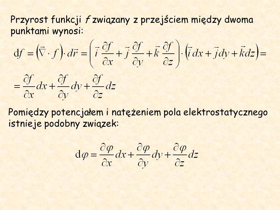 Funkcja podcałkowa jest równa: