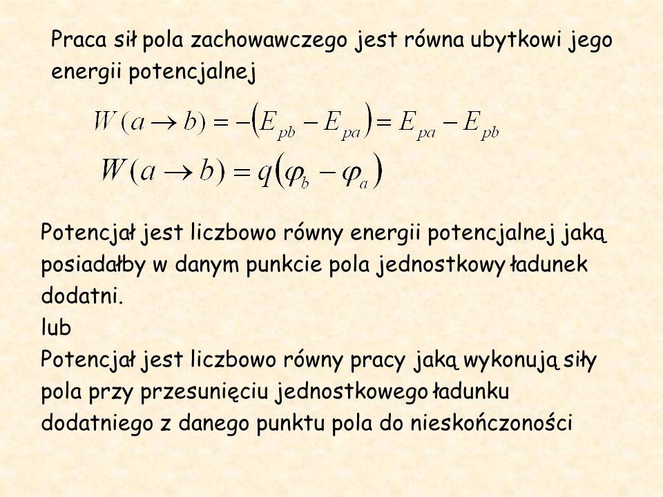 Siła działająca na ładunek powierzchniowy  Ładunek zgromadzony na sferze o promieniu r o wynosi Potencjał poza kulą: Wewnątrz kuli jest stały i równy