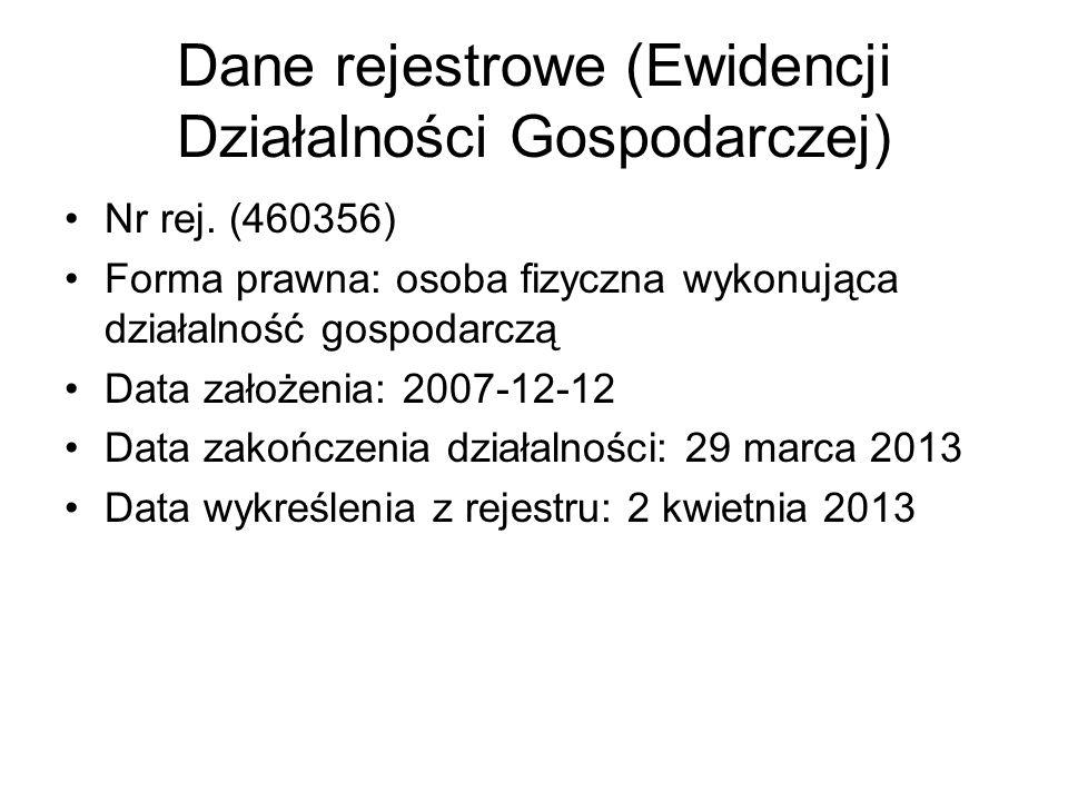 Dane rejestrowe (Ewidencji Działalności Gospodarczej) Nr rej.