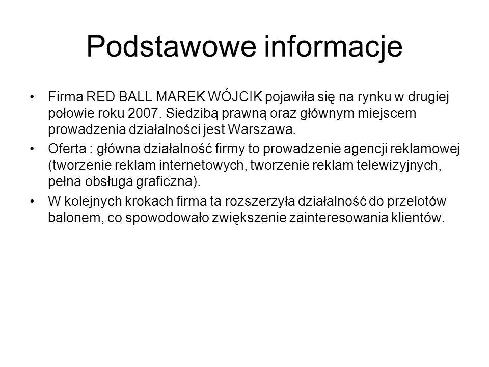Podstawowe informacje Firma RED BALL MAREK WÓJCIK pojawiła się na rynku w drugiej połowie roku 2007.
