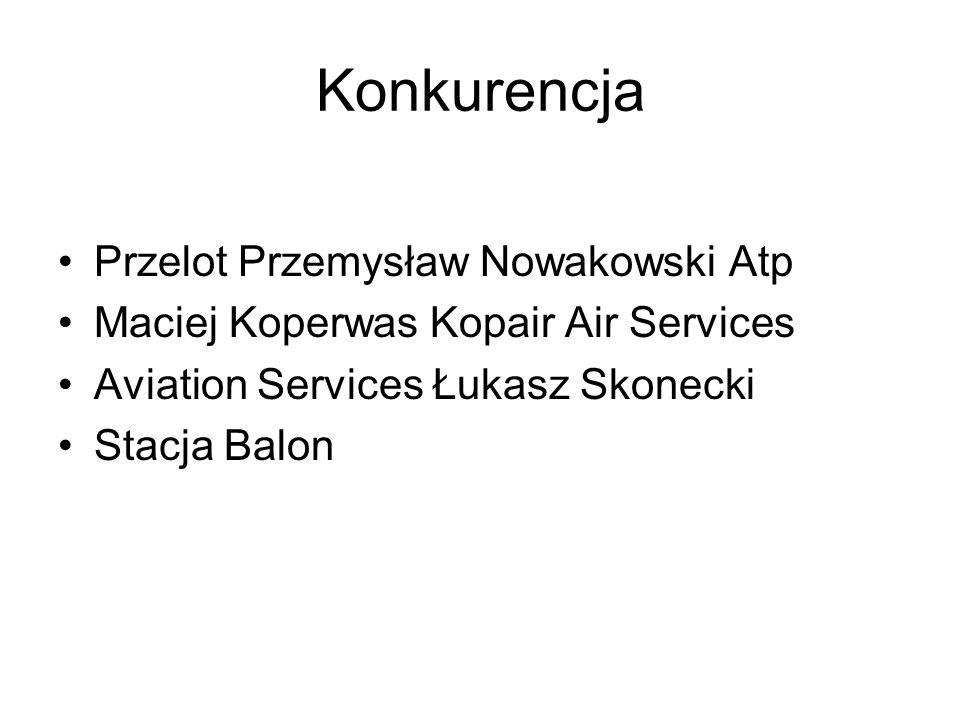Konkurencja Przelot Przemysław Nowakowski Atp Maciej Koperwas Kopair Air Services Aviation Services Łukasz Skonecki Stacja Balon