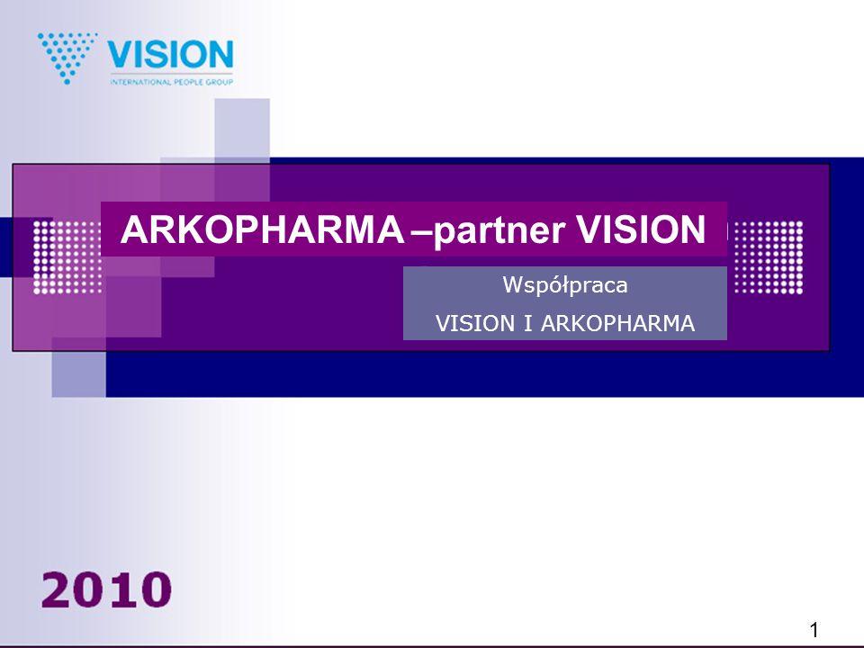 Arkopharma – партнер Vision Совместная деятельность Vision и Arkopharma 2010 1 ARKOPHARMA –partner VISION Współpraca VISION I ARKOPHARMA