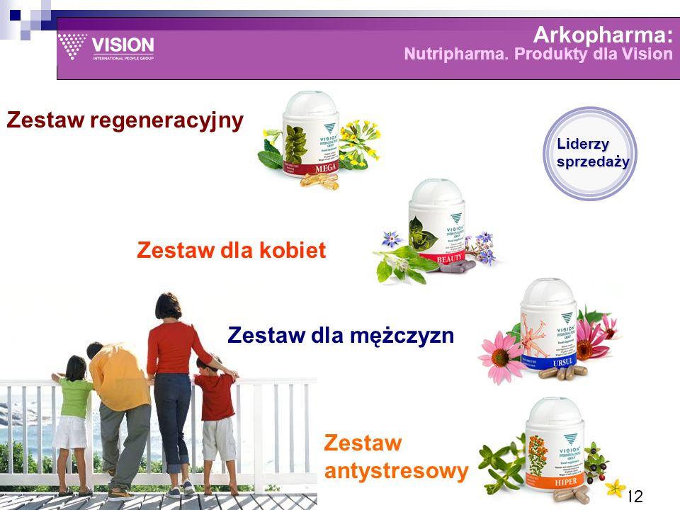 Arkopharma: Nutripharma.