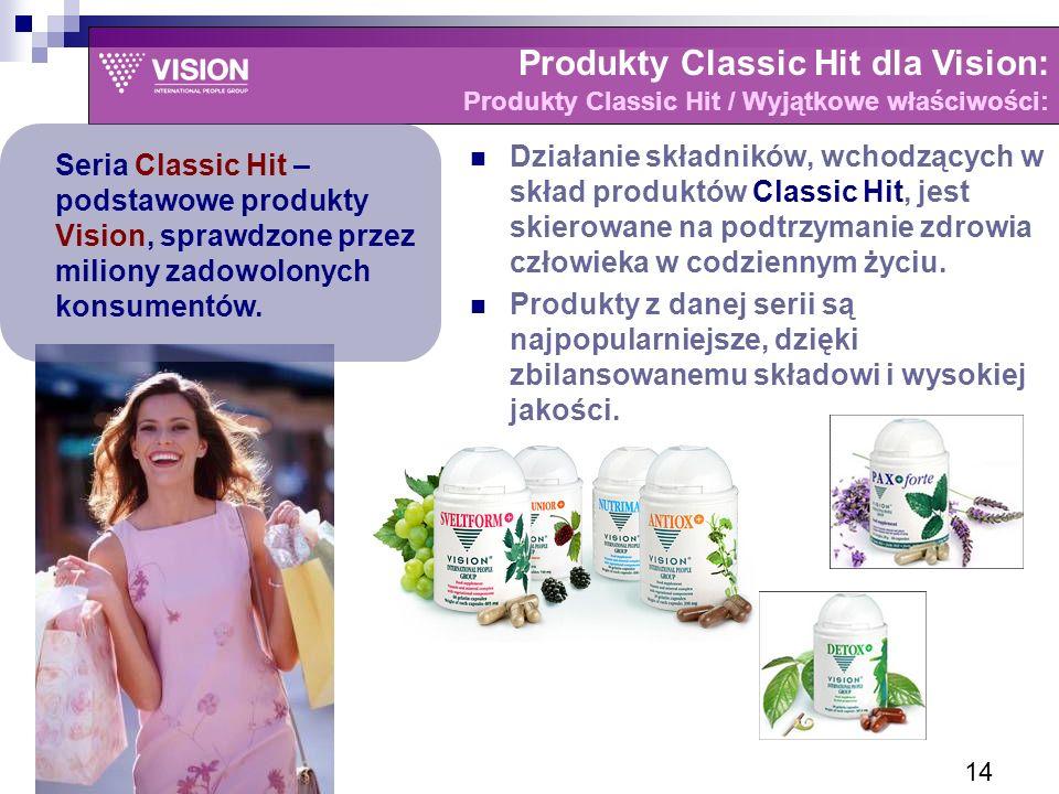 Produkty Classic Hit dla Vision: Produkty Classic Hit / Wyjątkowe właściwości: Działanie składników, wchodzących w skład produktów Classic Hit, jest skierowane na podtrzymanie zdrowia człowieka w codziennym życiu.