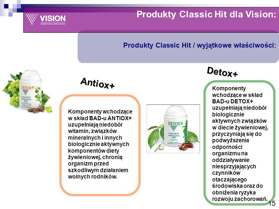 Produkty Classic Hit dla Vision: Produkty Classic Hit / wyjątkowe właściwości: Komponenty wchodzące w skład BAD-u ANTIOX+ uzupełniają niedobór witamin, związków mineralnych i innych biologicznie aktywnych komponentów diety żywieniowej, chronią organizm przed szkodliwym działaniem wolnych rodników.