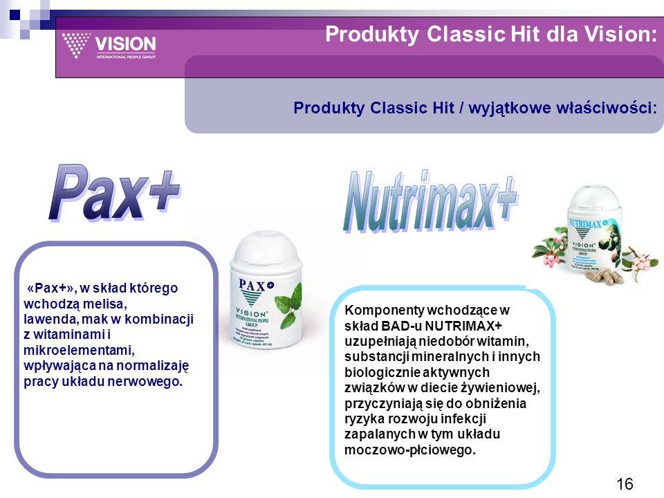 Komponenty wchodzące w skład BAD-u NUTRIMAX+ uzupełniają niedobór witamin, substancji mineralnych i innych biologicznie aktywnych związków w diecie żywieniowej, przyczyniają się do obniżenia ryzyka rozwoju infekcji zapalanych w tym układu moczowo-płciowego.