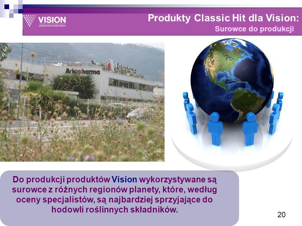 Produkty Classic Hit dla Vision: Surowce do produkcji Do produkcji produktów Vision wykorzystywane są surowce z różnych regionów planety, które, według oceny specjalistów, są najbardziej sprzyjające do hodowli roślinnych składników.