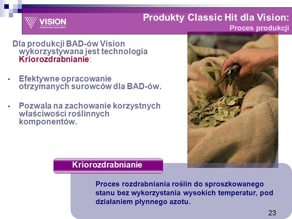 Dla produkcji BAD-ów Vision wykorzystywana jest technologia Kriorozdrabnianie: Efektywne opracowanie otrzymanych surowców dla BAD-ów.