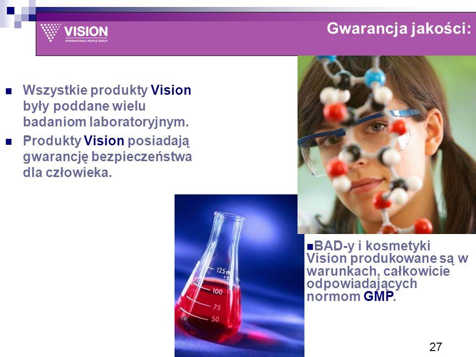 Wszystkie produkty Vision były poddane wielu badaniom laboratoryjnym.