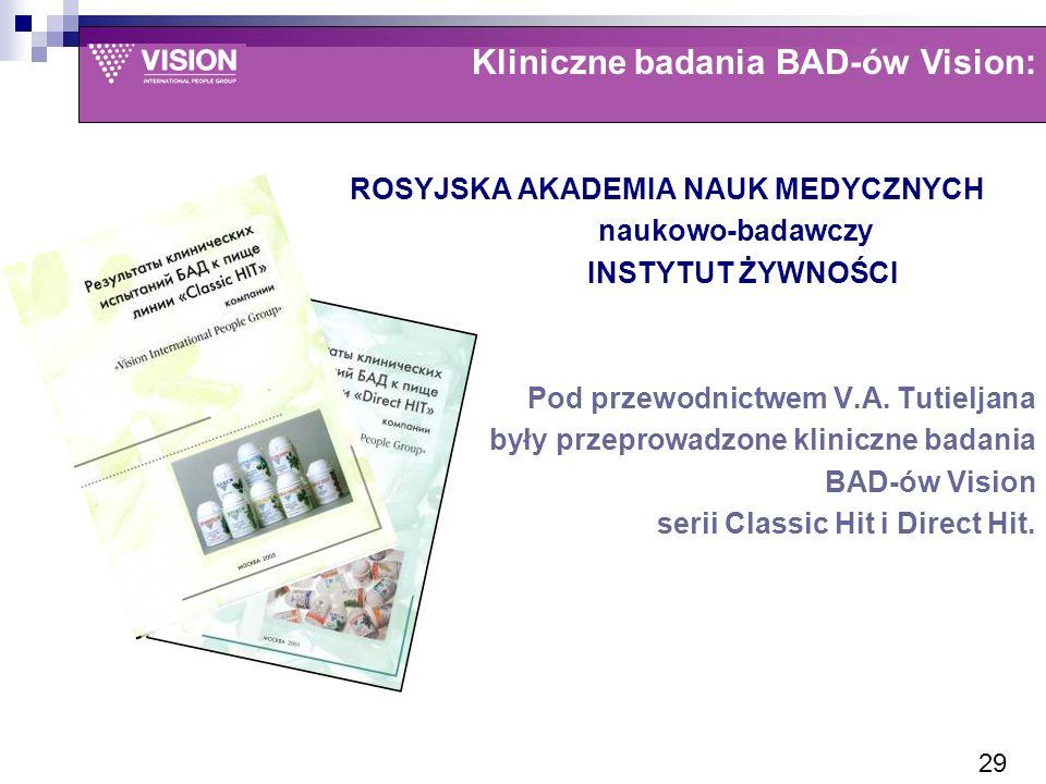 Kliniczne badania BAD-ów Vision: ROSYJSKA AKADEMIA NAUK MEDYCZNYCH naukowo-badawczy INSTYTUT ŻYWNOŚCI Pod przewodnictwem V.А.