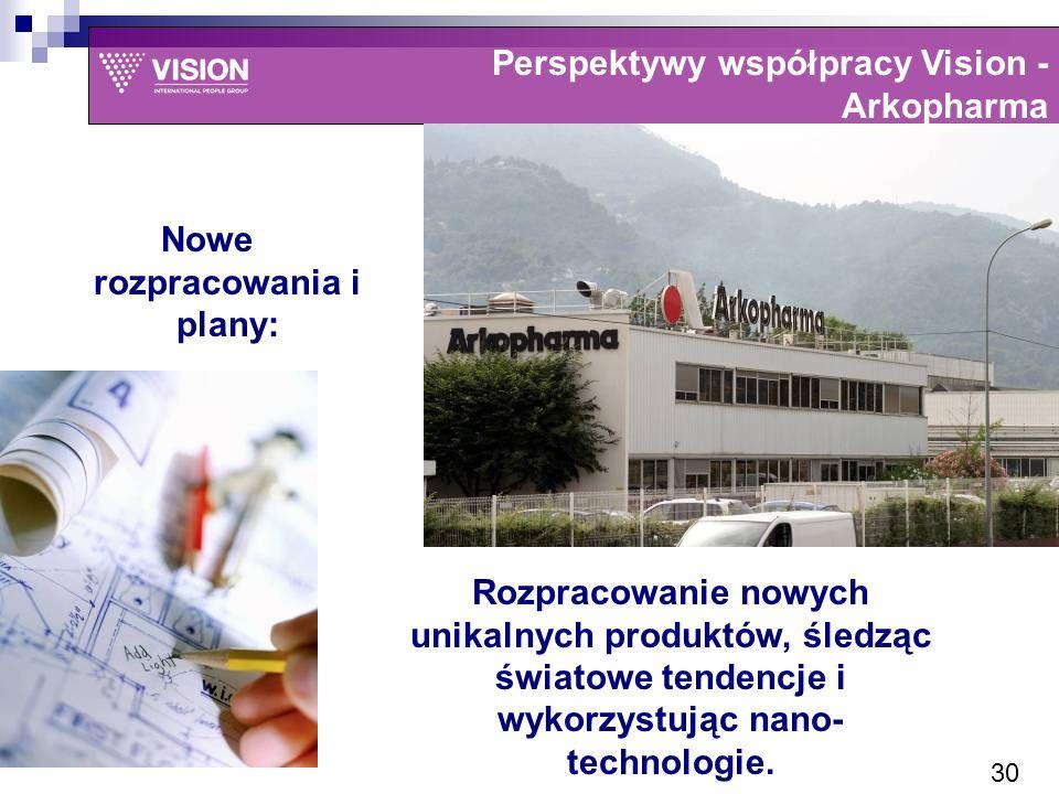Perspektywy współpracy Vision - Arkopharma Nowe rozpracowania i plany: 30 Rozpracowanie nowych unikalnych produktów, śledząc światowe tendencje i wykorzystując nano- technologie.