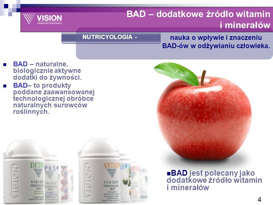 BAD – dodatkowe źródło witamin i minerałów BAD – naturalne, biologicznie aktywne dodatki do żywności.